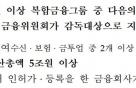 '금융그룹감독법' 제정안 입법예고…금융그룹 감독 법제화 착수