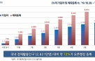 오픈뱅킹 이용자, 2000만명 돌파…우체국·증권사 등도 참여
