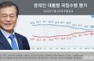 文대통령 지지율 50%대 회복…긍정·부정 오차범위 내