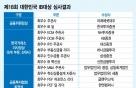 [알림] 최우수 주관사 '미래에셋대우', 최우수 IB딜 '한국투자證'