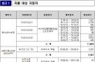 어코드·티구안 2.0 등 1만4217대 리콜