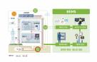 건물 에너지소비, 데이터로 관리한다…국가표준 제정