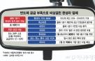 철강·타이어도 '車 반도체 공급쇼크'…도미노 셧다운 재현되나