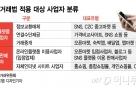 '내돈내산' 사칭 광고 없앤다…중개업체도 연대책임