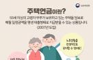 부부 중 한명 사망시 주택연금 수급권, 배우자 자동승계