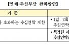 주금공, 금융권 최초 채권추심 '연락제한 요청권' 도입