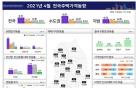 '상승폭 축소' 서울 집값..노원구 재건축 단지는 '들썩'