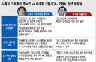 """""""재건축 안전진단 완화 안돼""""..오세훈에 사실상 'NO'한 노형욱"""