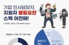 인사담당자가 뽑은 불필요한 스펙 1위 '한자·한국사 자격증'