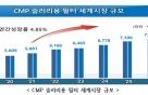 톱텍, '반도체 평탄화용 필터제조기술' 44억 국책과제 선정