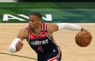 '트리플더블 181회' NBA 웨스트브룩, 로버트슨 넘어 신기록 눈앞