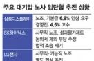 삼성디스플레이 노조 쟁의권 확보…18일 첫 집회