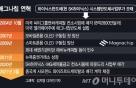 """국가핵심기술 지정돼도…매그나칩 """"韓 정부 승인 필요없다"""""""