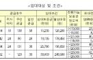 LH, 김포마송 B-7블록 국민임대주택 712가구 입주자 모집