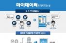 """김부겸 총리 """"마이데이터 시대 본격화로 데이터 경제 연다"""""""