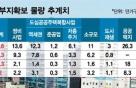 """""""재초환 면제도 꺼냈는데""""..2·4대책 후속법 '스톱' 13만가구 무산?"""