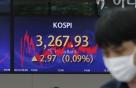 "FOMC 여파 하루 만에 회복한 코스피…""다음주 경기지표 주목"""