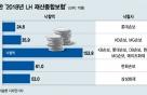 [단독]공정위, 'LH재산보험 입찰담합' 의혹 보험사 조사
