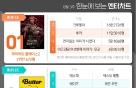 [한눈에 보는 엔터차트] 콰이어트2·BTS·광자매·사랑의콜센타·슬의생2, 1위