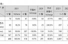 5월 수입 상용차 468대 판매…전년比 60%↑