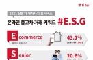 중고차 시장, 상반기 판매 키워드 '온라인·시니어·친환경'