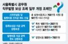 지식재산도시 서울...공무원 직무발명에 700만원 준다