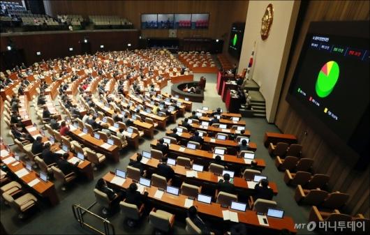 [사진]국회 본회의 통과된 물관리기본법대안