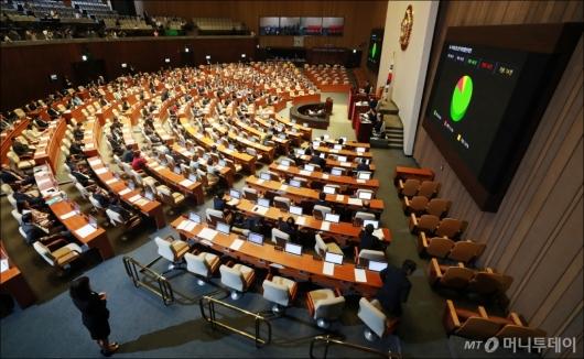 [사진]최저임금법 일부개정안 국회 통과