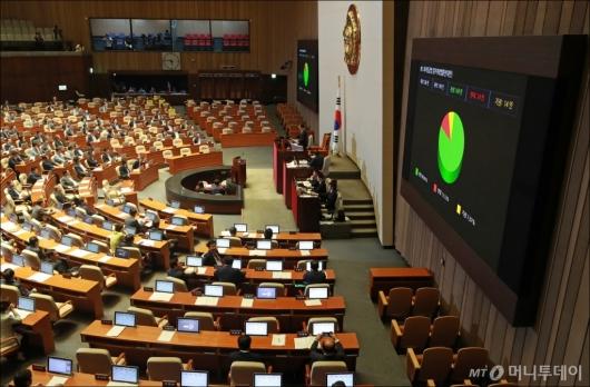 [사진]최저임금법 일부개정안 가결...찬성160 반대24 기권14