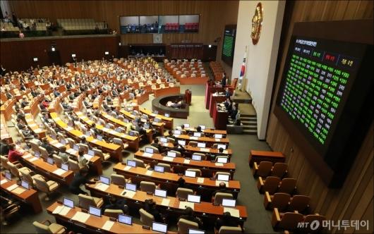 [사진]최저임금법 일부개정안 국회 본회의 통과
