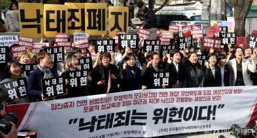 [사진]'낙태죄 위헌'