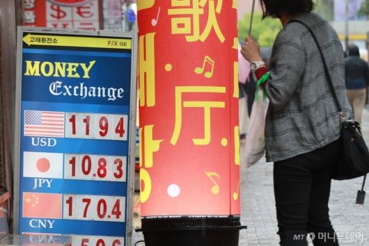 [사진]'환율 급등' 원화가치 1년 7개월만에 최저치
