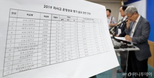 [사진]서울 자사고 13곳 재지정 평가 발표