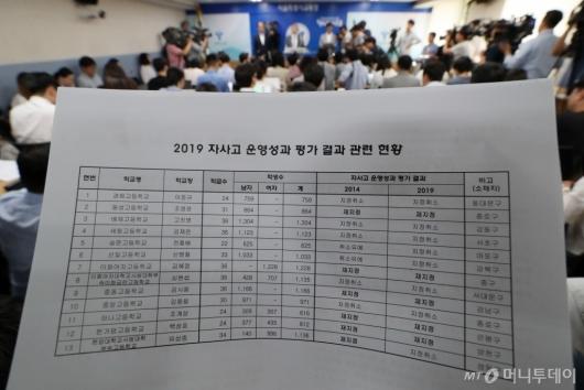 [사진]서울 자사고 운영성과 평가 결과 발표