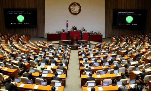 [사진]일본 수출규제 철회 결의안 만장일치 통과