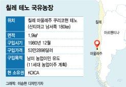 [단독]칠레에 방치된 한국땅<BR>태양광발전소 짓는다