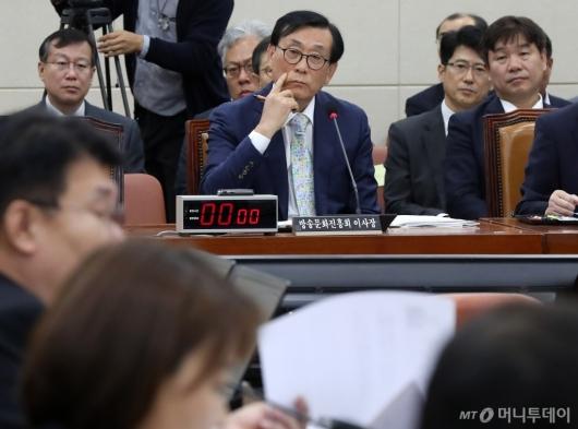 [사진]질의 받는 김상균 이사장