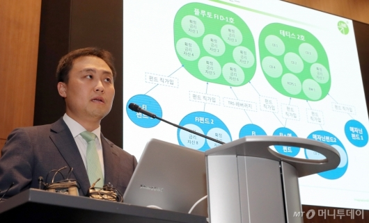 [사진]라임자산운용, '펀드 환매 연기' 브리핑