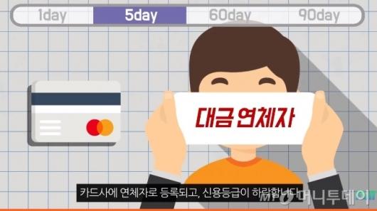 [풀스토리] 신용카드 대금 못 갚으면서 계속 쓴다면 어떻게 될까?