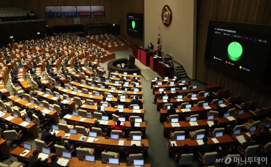[사진]소방공무원 국가직 법안 가결