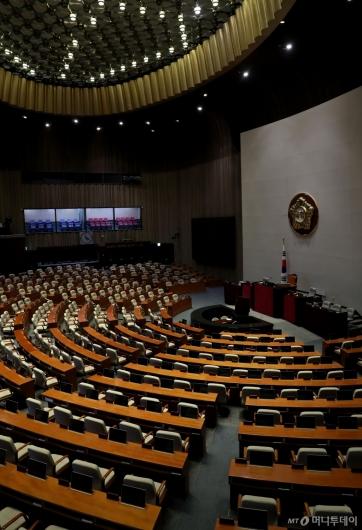 [사진]국회, 예산안 5년 연속 지각처리 우려
