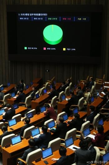 [사진]스쿨존 과속 카메라 설치 의무화 '민식이법' 국회 본회의 통과