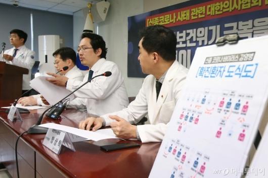 [사진]코로나19 관련 긴급 기자회견하는 최대집 의협회장