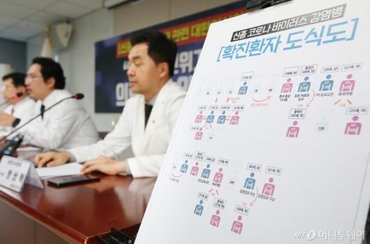 [사진]코로나19 긴급 기자회견하는 의사협회