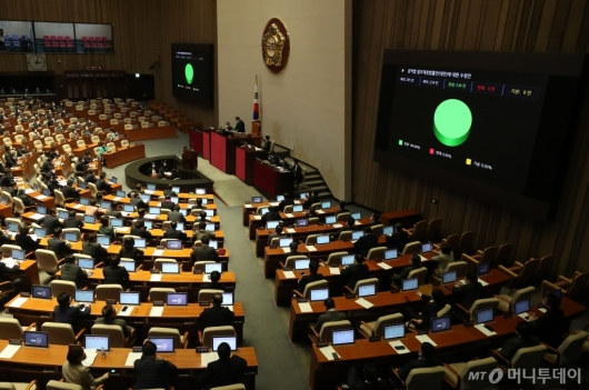 [사진]국회 본회의 '코로나 3법' 의결
