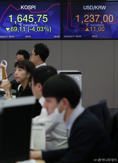 [사진]코스피 '폭락'-환율 '상승'