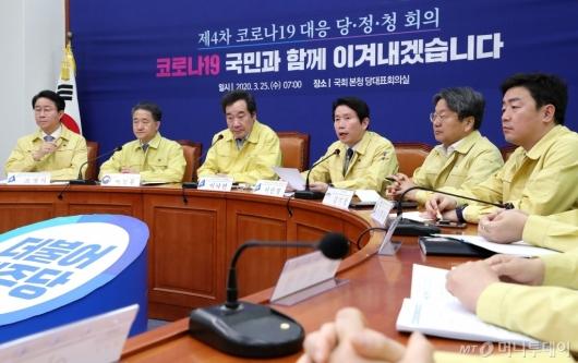 [사진]코로나19 대응 회의