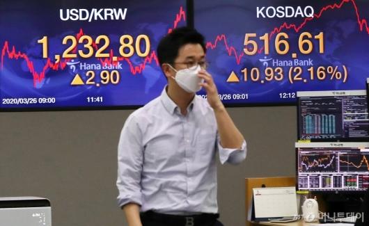 [사진]코스닥 2%대 상승 마감