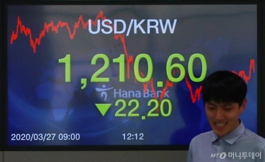 [사진]안정 찾고 있는 원달러환율...1210.6원 마감