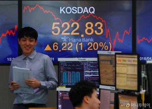 [사진]1.2% 상승 마감한 코스닥